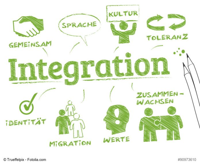 Integration Konzept