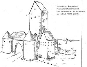 wassertor Attendorn - Südsauerlandmuseum